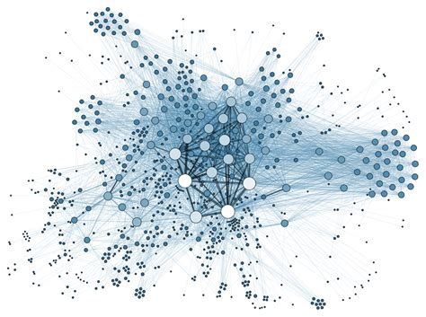 Demystifying Graph Algorithms – Cracking The Data Science