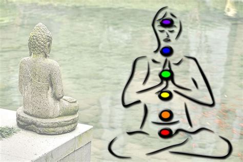 The 7 Chakras: their Meaning, their Colours and their Stones