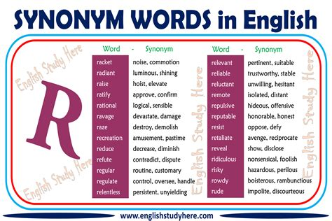Synonym Words With R in English - English Study Here