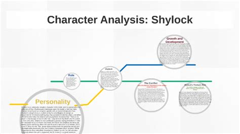 Character Analysis: Shylock by William O'Connor on Prezi