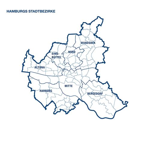 Immobilien in Hamburg - ImmobilienScout24